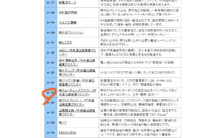 諏訪圏工業メッセ2009.1